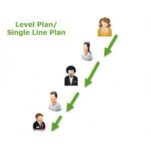Single leg software plan using in Multi-level marketing business